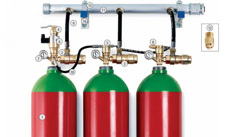 Các thiết bị chính trong hệ thống chữa cháy khí Nitơ Rotarex